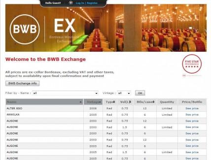 Bordeaux Wine Bank